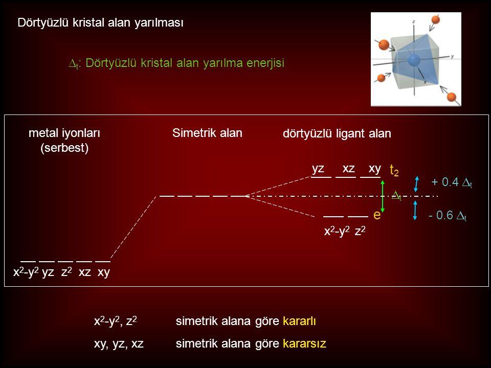 t2 e Dörtyüzlü kristal alan yarılması