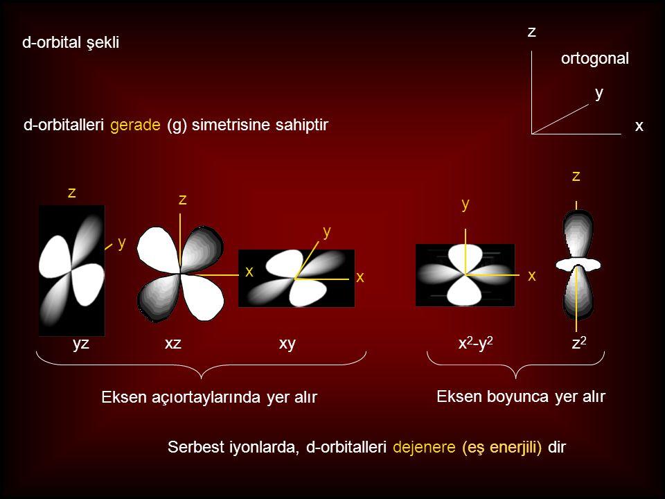 Serbest iyonlarda, d-orbitalleri dejenere (eş enerjili) dir