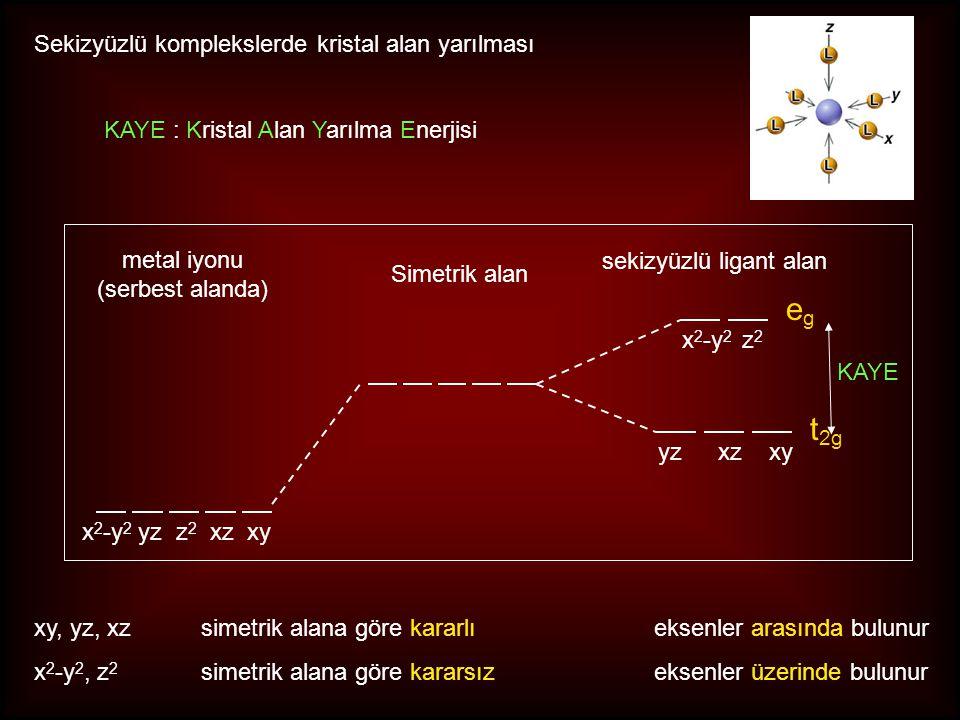 eg t2g Sekizyüzlü komplekslerde kristal alan yarılması