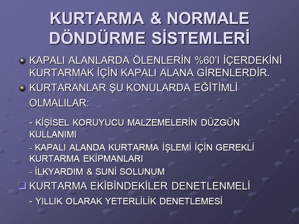 KURTARMA & NORMALE DÖNDÜRME SİSTEMLERİ