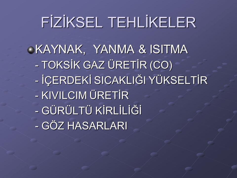FİZİKSEL TEHLİKELER KAYNAK, YANMA & ISITMA - TOKSİK GAZ ÜRETİR (CO)