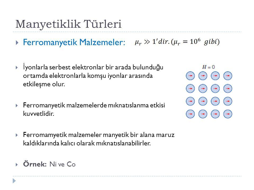 Manyetiklik Türleri Ferromanyetik Malzemeler: