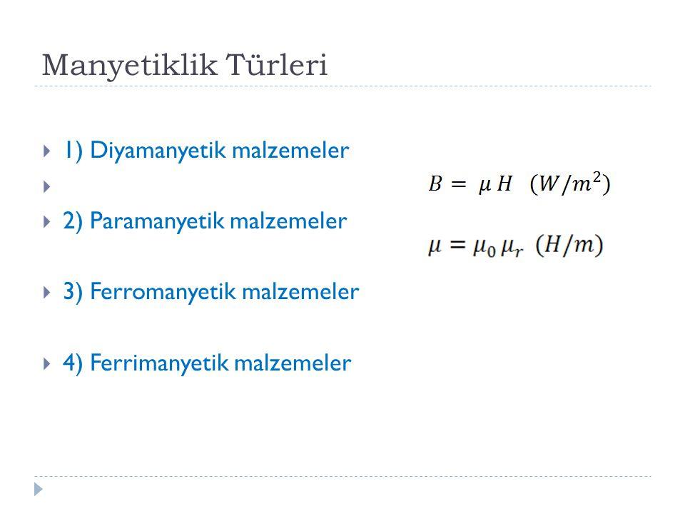 Manyetiklik Türleri 1) Diyamanyetik malzemeler