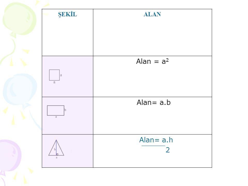 ŞEKİL ALAN Alan = a2 Alan= a.b Alan= a.h 2