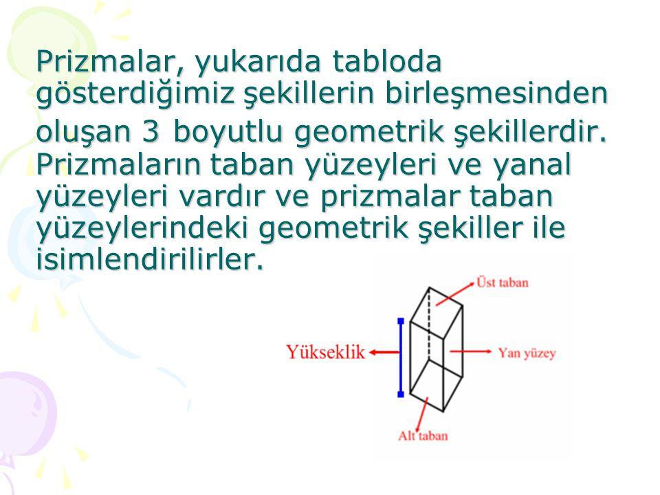 Prizmalar, yukarıda tabloda gösterdiğimiz şekillerin birleşmesinden oluşan 3 boyutlu geometrik şekillerdir.