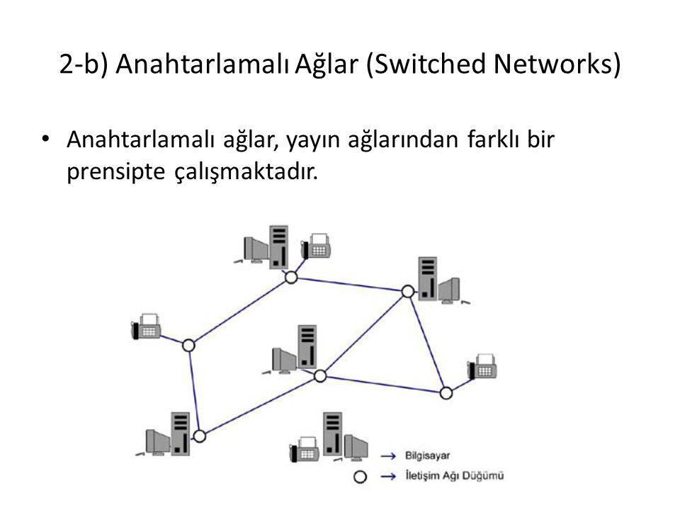 2-b) Anahtarlamalı Ağlar (Switched Networks)