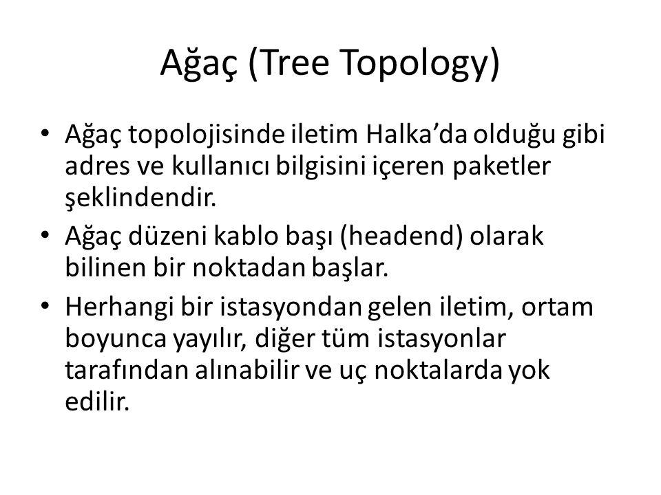 Ağaç (Tree Topology) Ağaç topolojisinde iletim Halka'da olduğu gibi adres ve kullanıcı bilgisini içeren paketler şeklindendir.