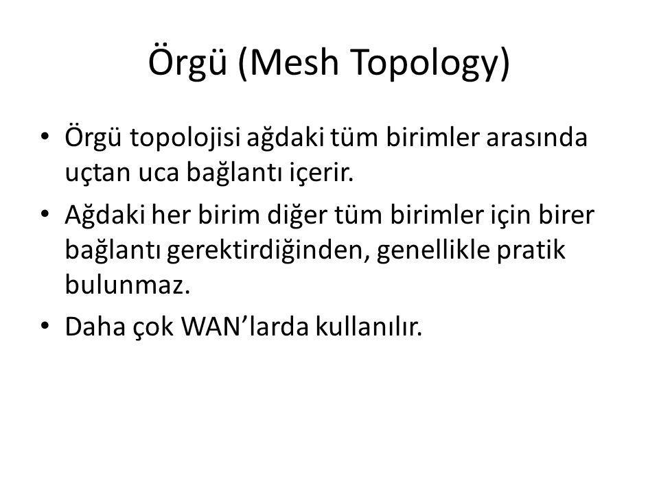 Örgü (Mesh Topology) Örgü topolojisi ağdaki tüm birimler arasında uçtan uca bağlantı içerir.