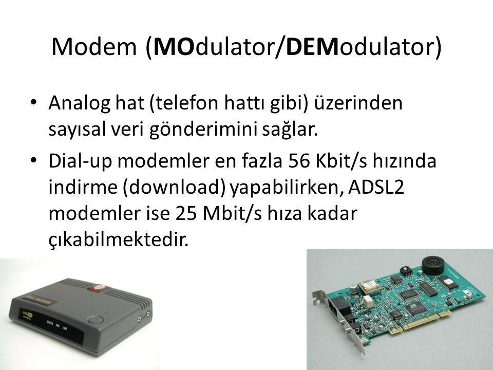 Modem (MOdulator/DEModulator)