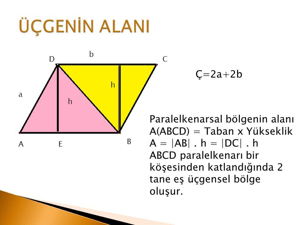 ÜÇGENİN ALANI Ç=2a+2b Paralelkenarsal bölgenin alanı