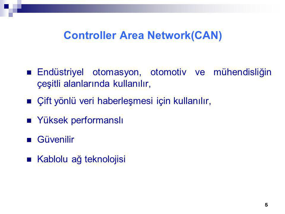 Controller Area Network(CAN)