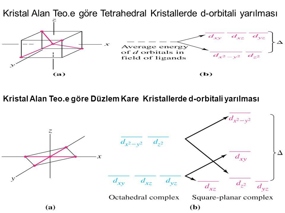 Kristal Alan Teo.e göre Tetrahedral Kristallerde d-orbitali yarılması