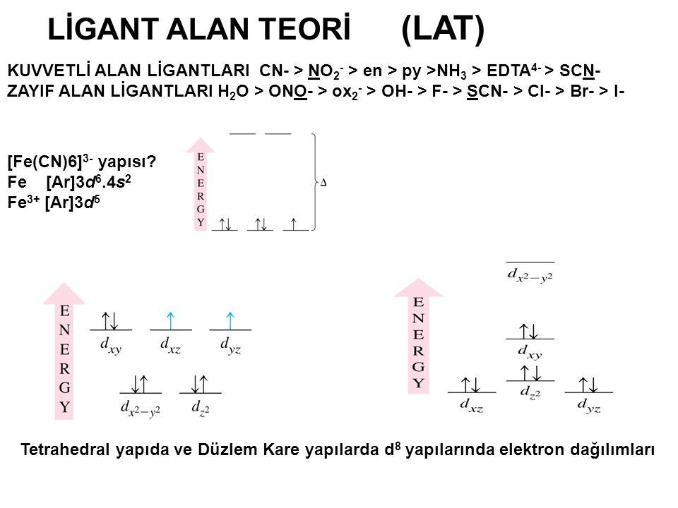 LİGANT ALAN TEORİ (LAT)