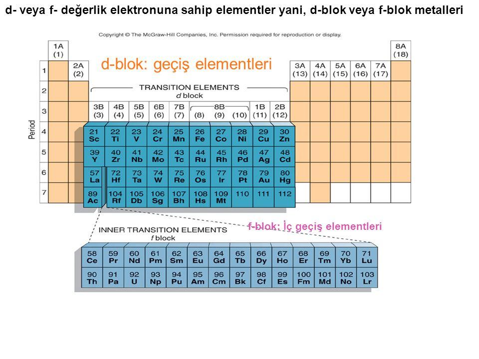 d-blok: geçiş elementleri
