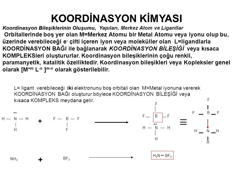 KOORDİNASYON KİMYASI + +