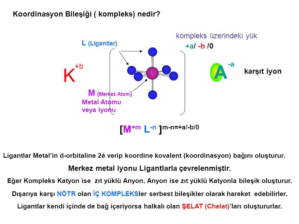 Merkez metal iyonu Ligantlarla çevrelenmiştir.