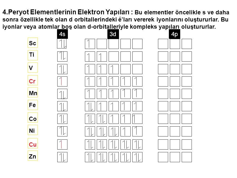 4.Peryot Elementlerinin Elektron Yapıları : Bu elementler öncelikle s ve daha sonra özellikle tek olan d orbitallerindeki é'ları vererek iyonlarını oluştururlar. Bu iyonlar veya atomlar boş olan d-orbitalleriyle kompleks yapıları oluştururlar.
