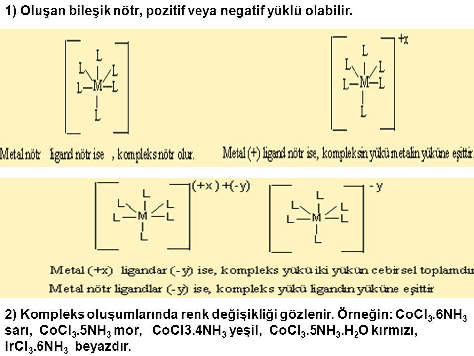 1) Oluşan bileşik nötr, pozitif veya negatif yüklü olabilir.