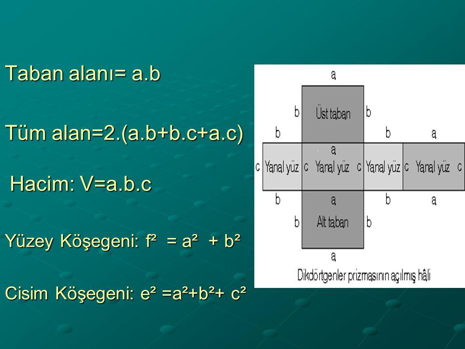 Taban alanı= a.b Tüm alan=2.(a.b+b.c+a.c) Hacim: V=a.b.c