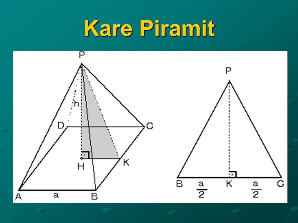Kare Piramit
