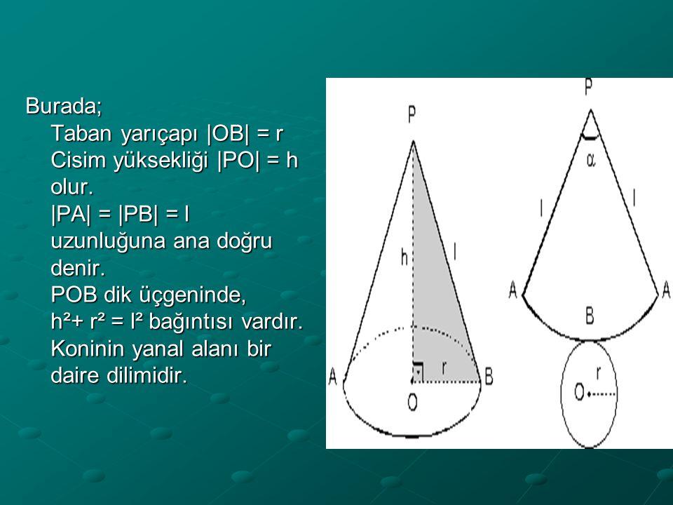 Burada; Taban yarıçapı |OB| = r Cisim yüksekliği |PO| = h olur