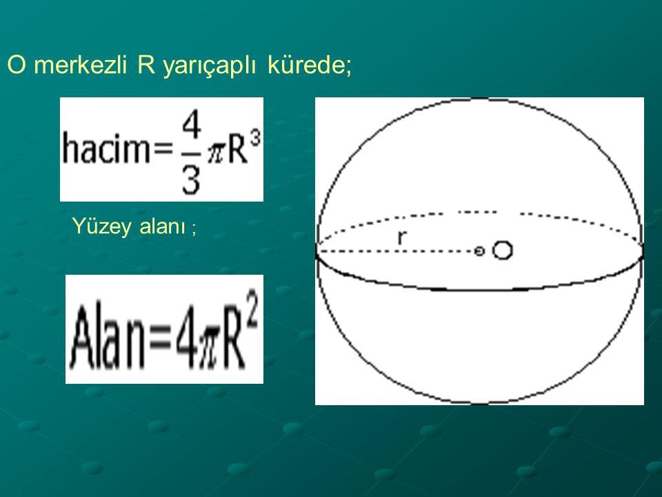 O merkezli R yarıçaplı kürede;