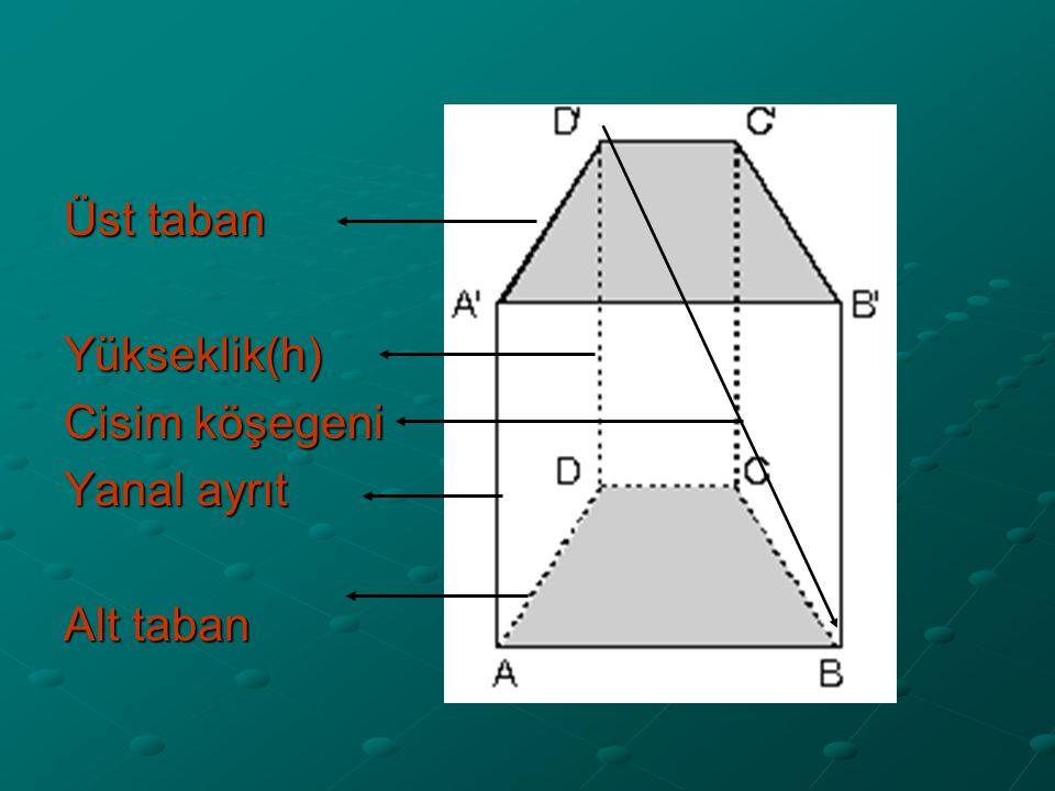 Üst taban Yükseklik(h) Cisim köşegeni Yanal ayrıt Alt taban