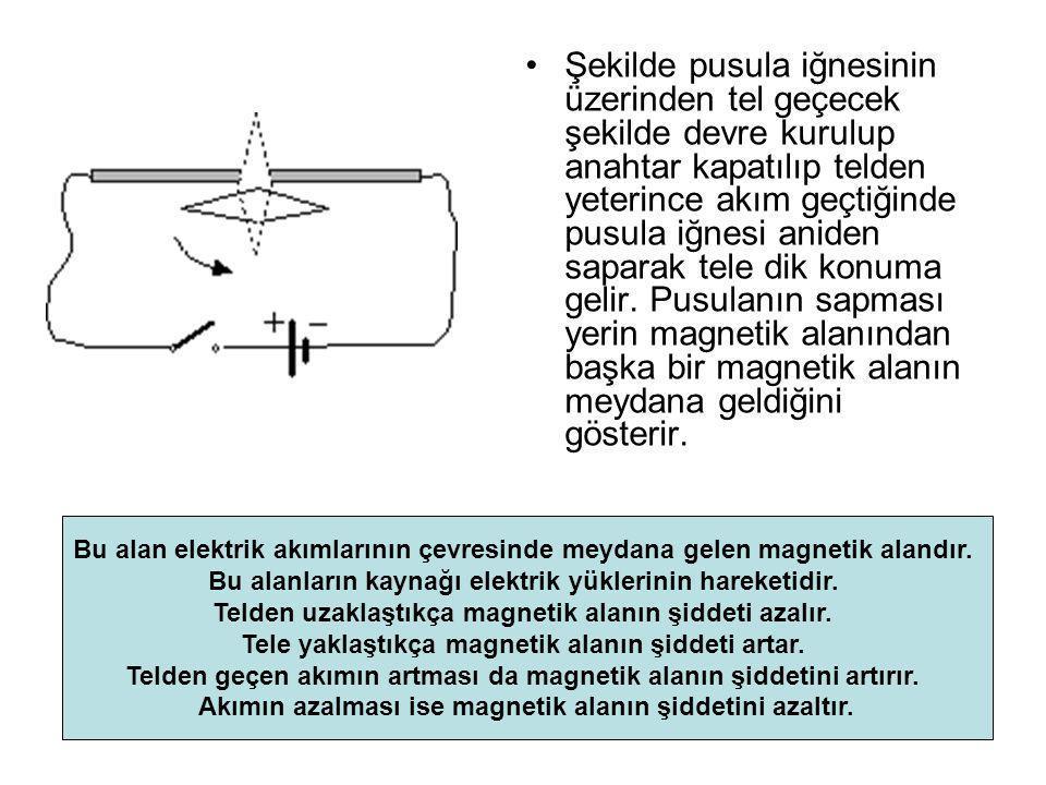 Şekilde pusula iğnesinin üzerinden tel geçecek şekilde devre kurulup anahtar kapatılıp telden yeterince akım geçtiğinde pusula iğnesi aniden saparak tele dik konuma gelir. Pusulanın sapması yerin magnetik alanından başka bir magnetik alanın meydana geldiğini gösterir.