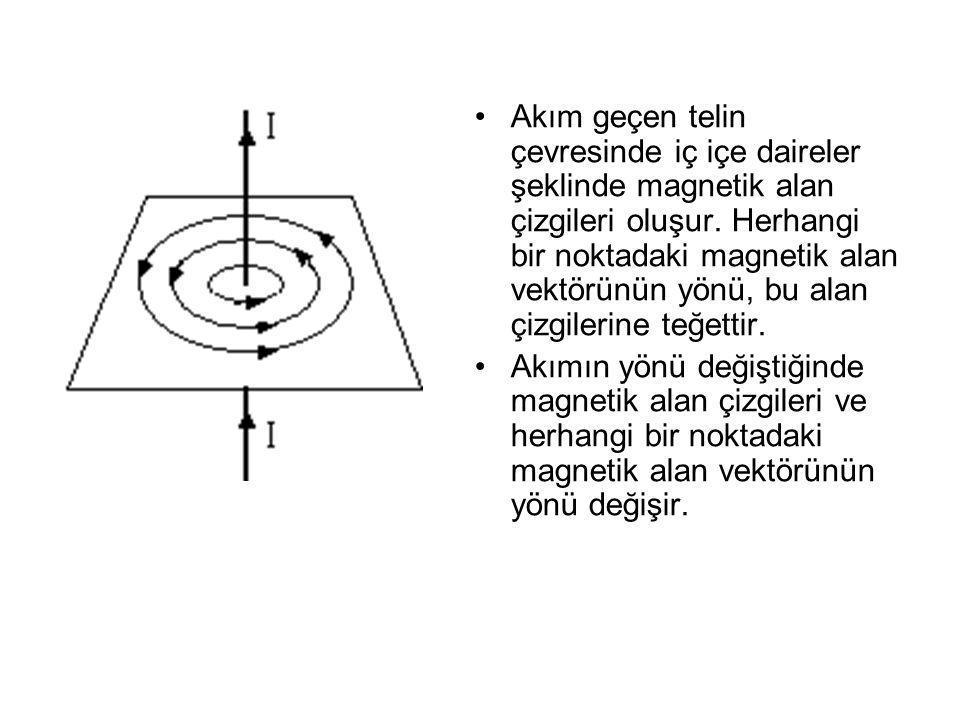 Akım geçen telin çevresinde iç içe daireler şeklinde magnetik alan çizgileri oluşur. Herhangi bir noktadaki magnetik alan vektörünün yönü, bu alan çizgilerine teğettir.