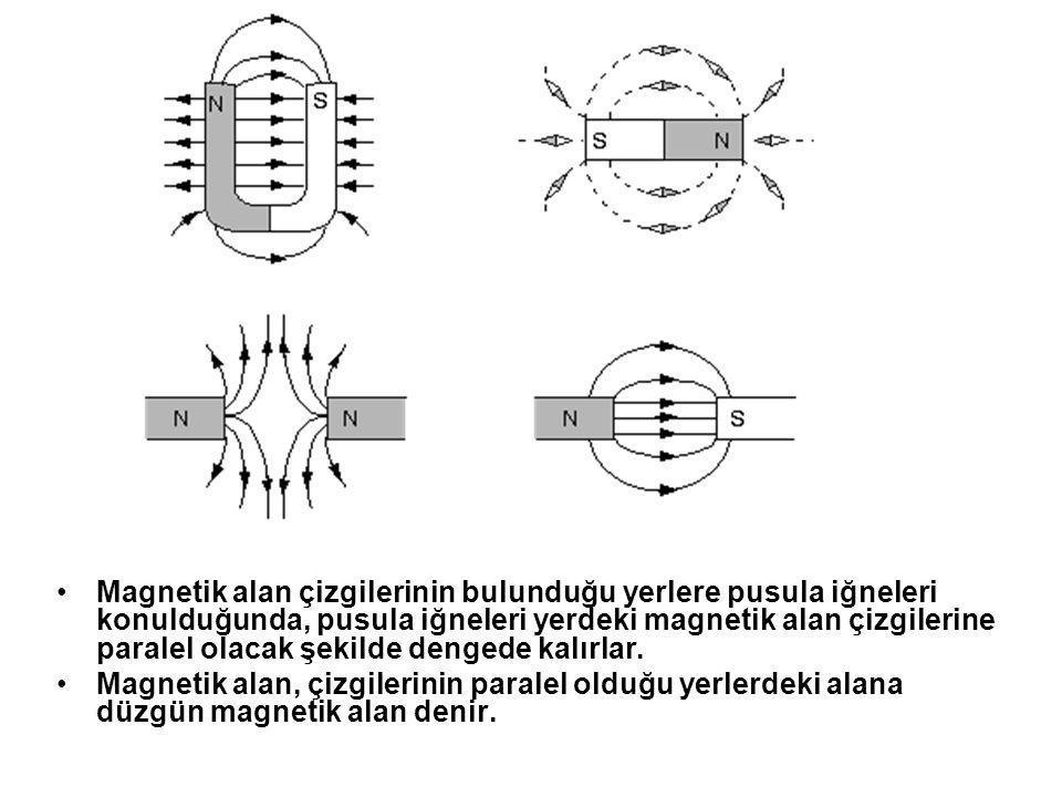 Magnetik alan çizgilerinin bulunduğu yerlere pusula iğneleri konulduğunda, pusula iğneleri yerdeki magnetik alan çizgilerine paralel olacak şekilde dengede kalırlar.