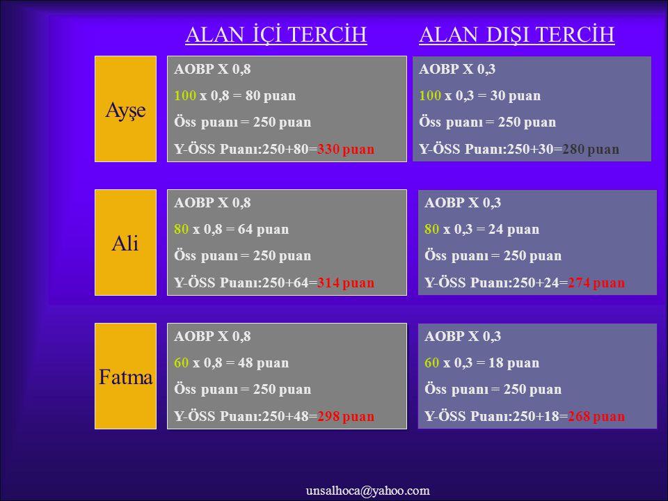 ALAN İÇİ TERCİH ALAN DIŞI TERCİH Ayşe Ali Fatma AOBP X 0,8