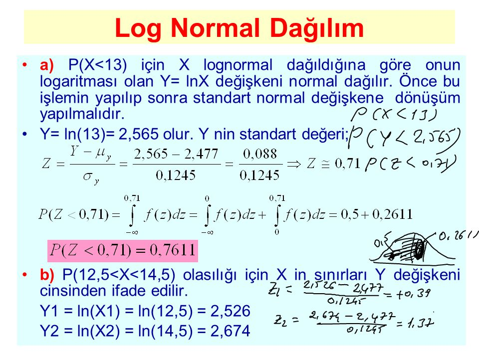 Log Normal Dağılım