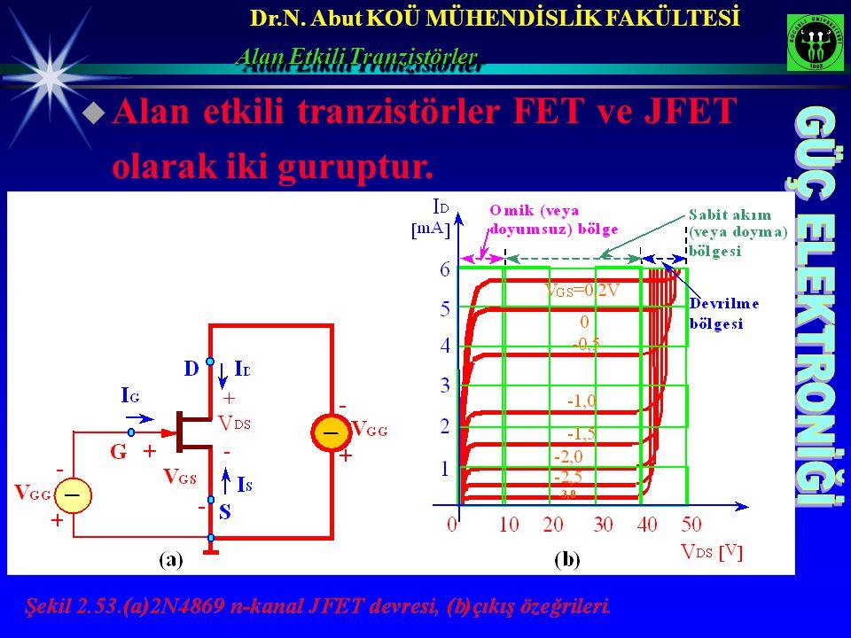 Alan etkili tranzistörler FET ve JFET olarak iki guruptur.