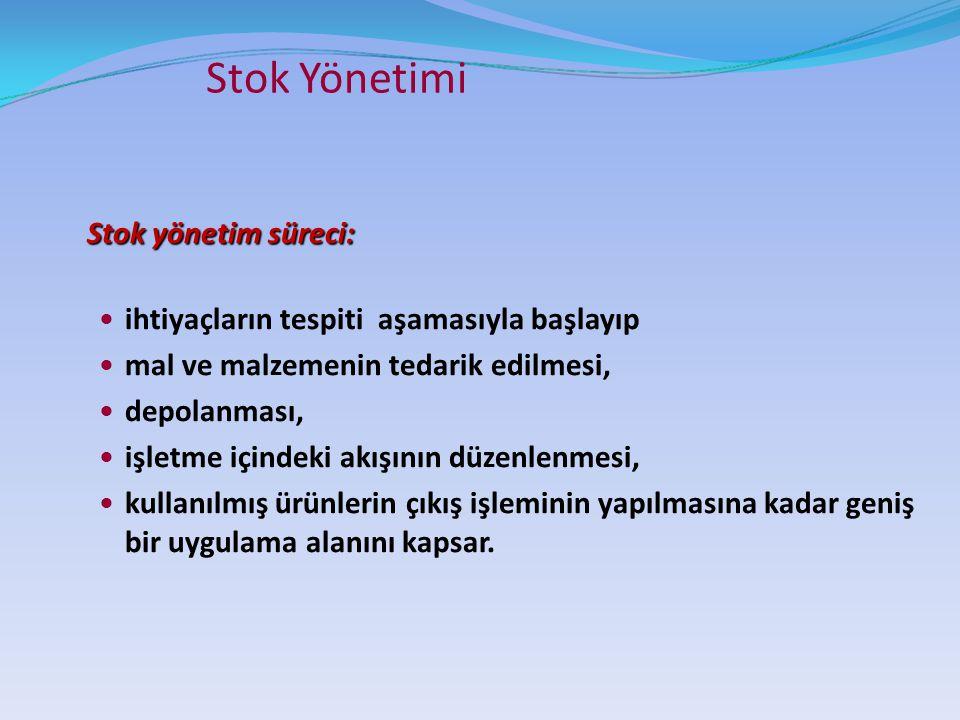 Stok Yönetimi Stok yönetim süreci: