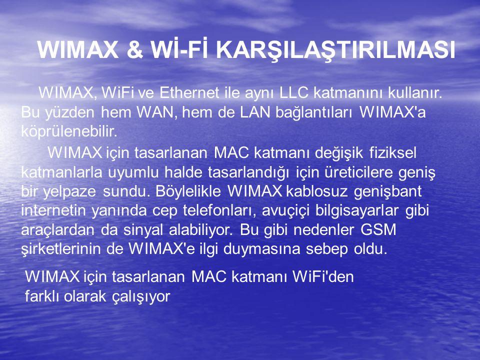 WIMAX & Wİ-Fİ KARŞILAŞTIRILMASI