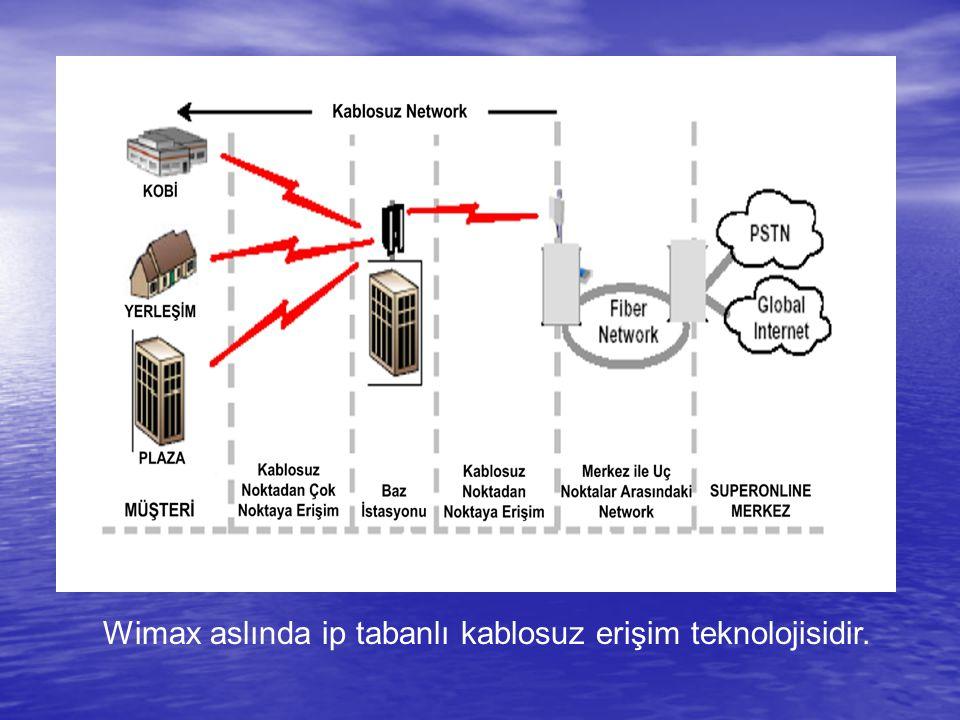 Wimax aslında ip tabanlı kablosuz erişim teknolojisidir.