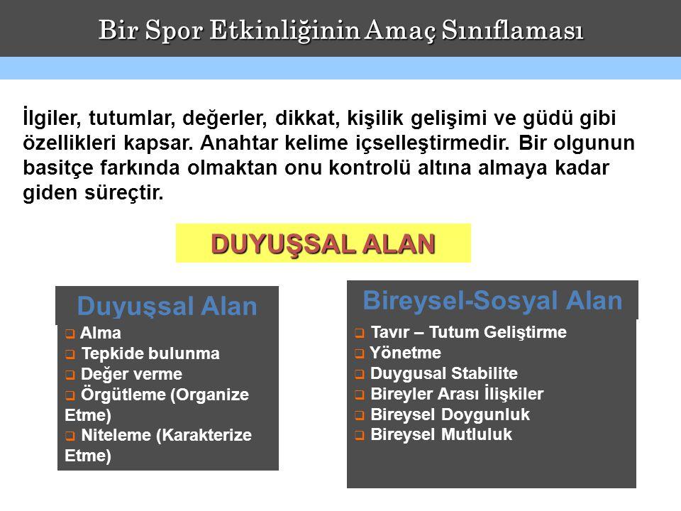Bir Spor Etkinliğinin Amaç Sınıflaması