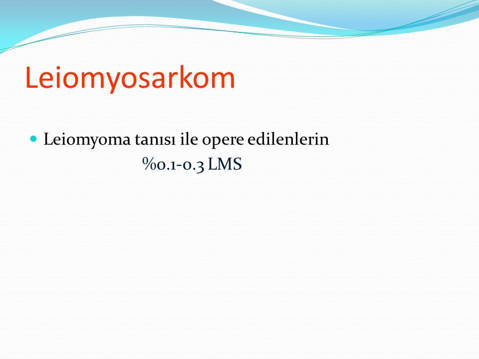 Leiomyosarkom Leiomyoma tanısı ile opere edilenlerin %0.1-0.3 LMS