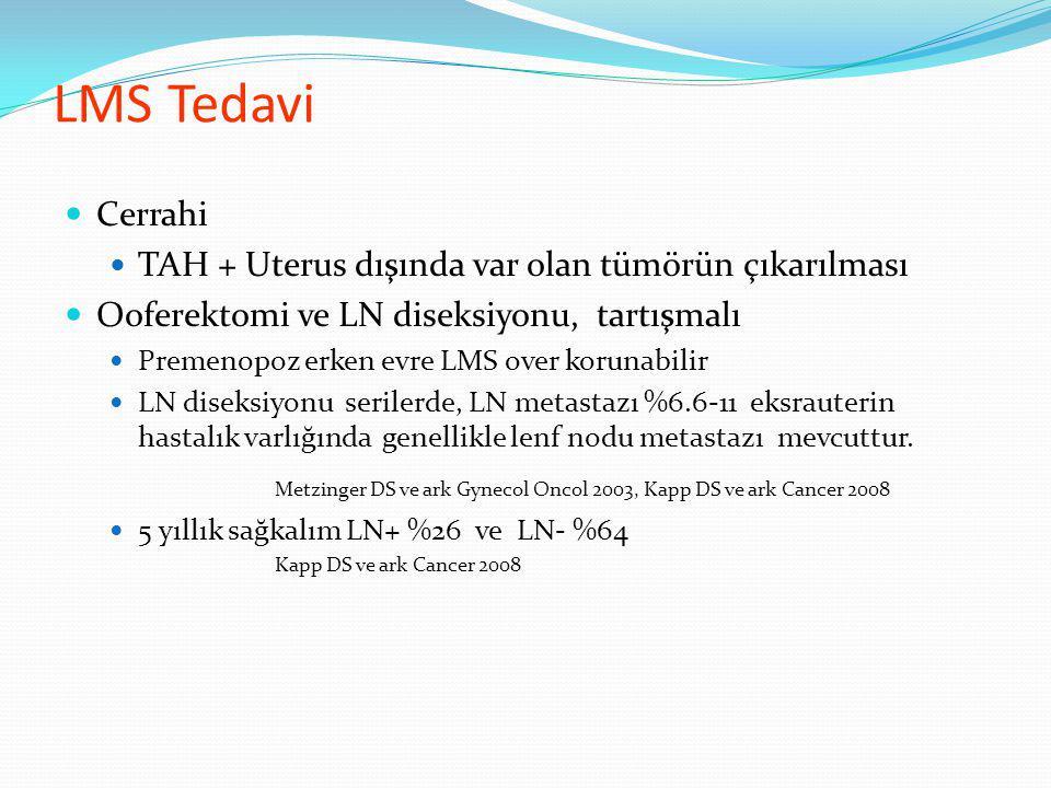 LMS Tedavi Cerrahi TAH + Uterus dışında var olan tümörün çıkarılması