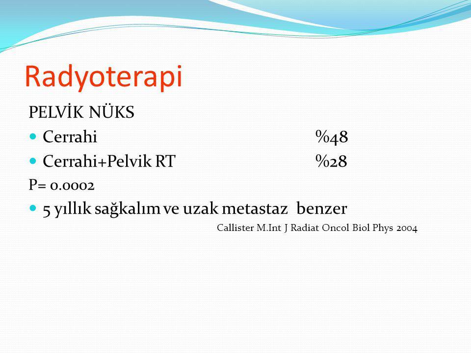 Radyoterapi PELVİK NÜKS Cerrahi %48 Cerrahi+Pelvik RT %28