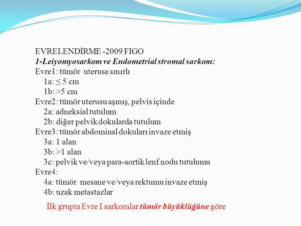 EVRELENDİRME -2009 FIGO 1-Leiyomyosarkom ve Endometrial stromal sarkom: Evre1: tümör uterusa sınırlı.