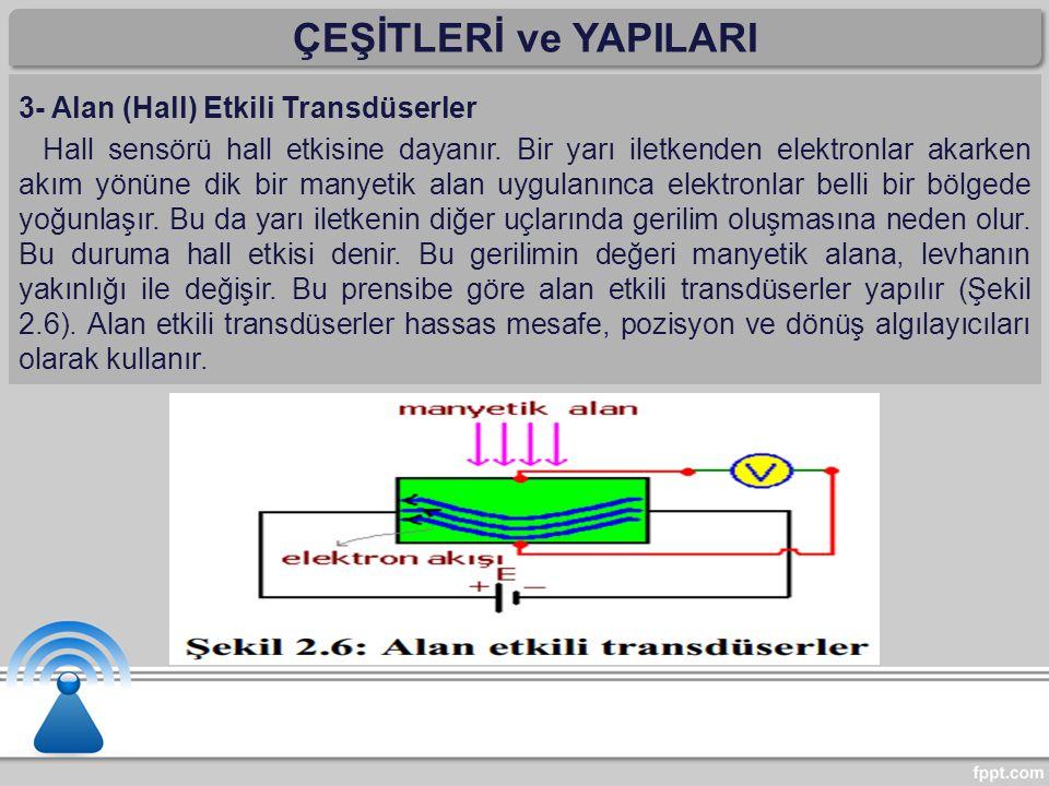 ÇEŞİTLERİ ve YAPILARI 3- Alan (Hall) Etkili Transdüserler