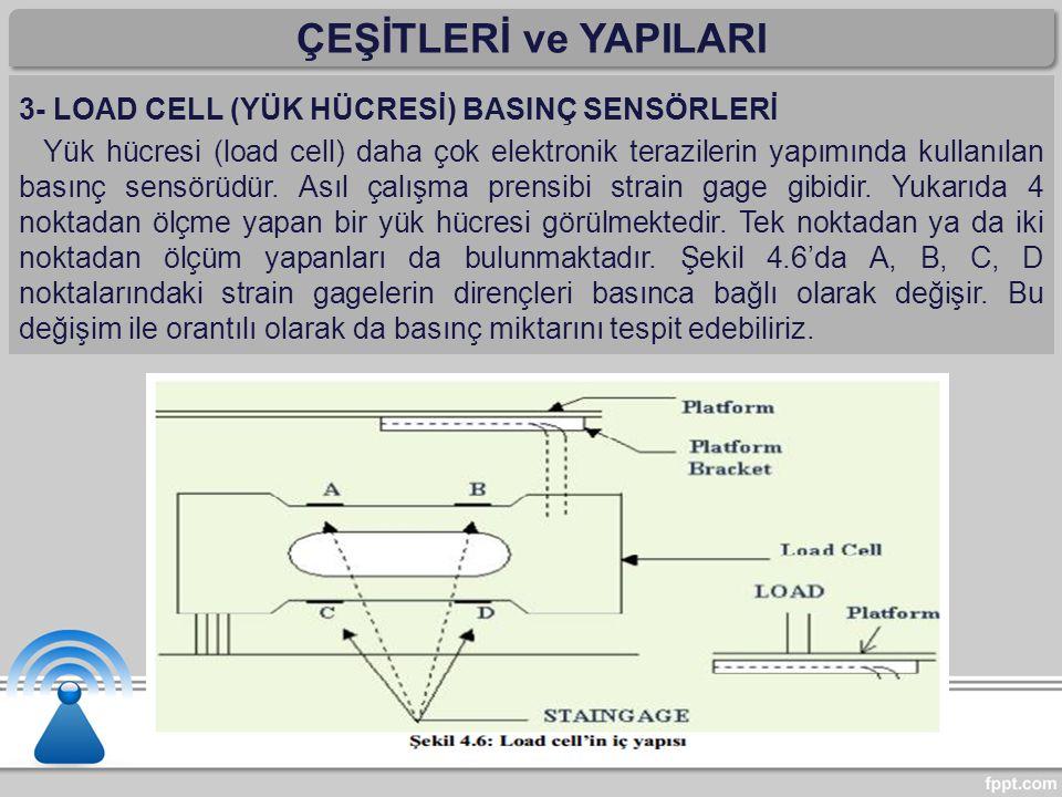 ÇEŞİTLERİ ve YAPILARI 3- LOAD CELL (YÜK HÜCRESİ) BASINÇ SENSÖRLERİ