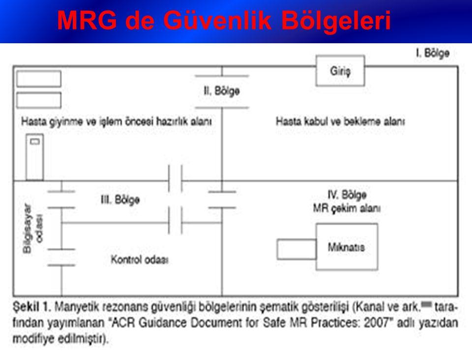 MRG de Güvenlik Bölgeleri