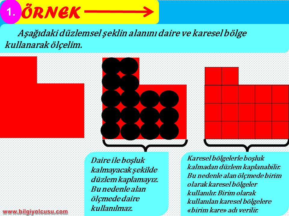 ÖRNEK 1. Aşağıdaki düzlemsel şeklin alanını daire ve karesel bölge kullanarak ölçelim.