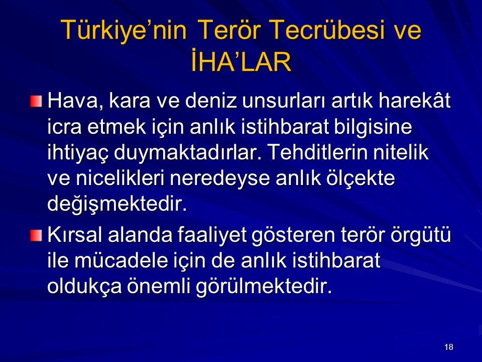 Türkiye'nin Terör Tecrübesi ve İHA'LAR