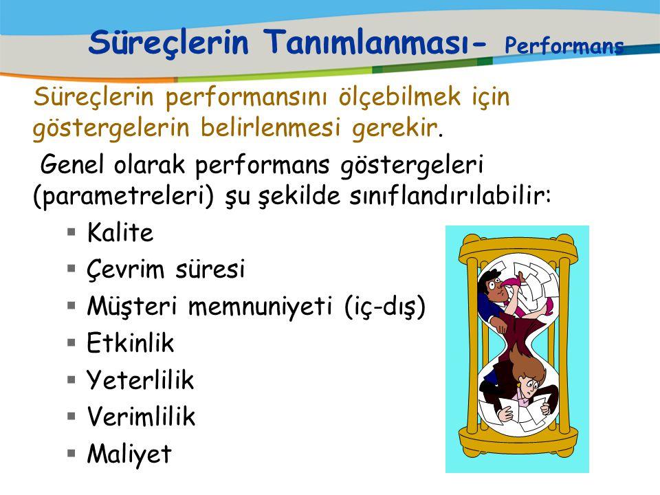 Süreçlerin Tanımlanması- Performans