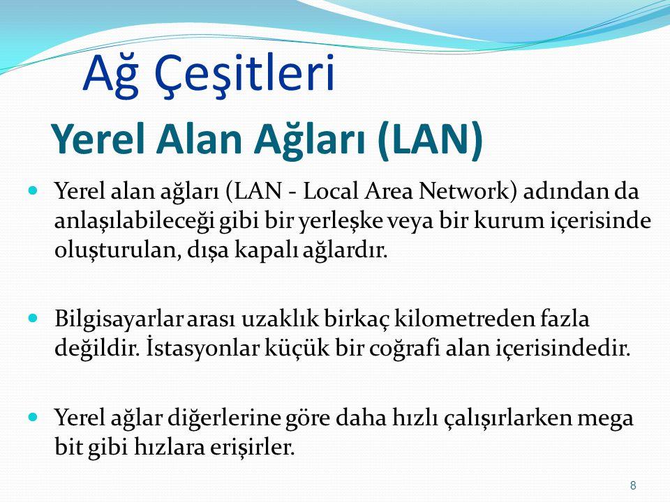 Ağ Çeşitleri Yerel Alan Ağları (LAN)
