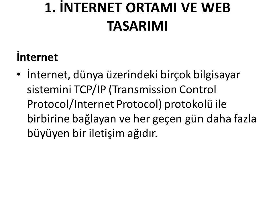 1. İNTERNET ORTAMI VE WEB TASARIMI