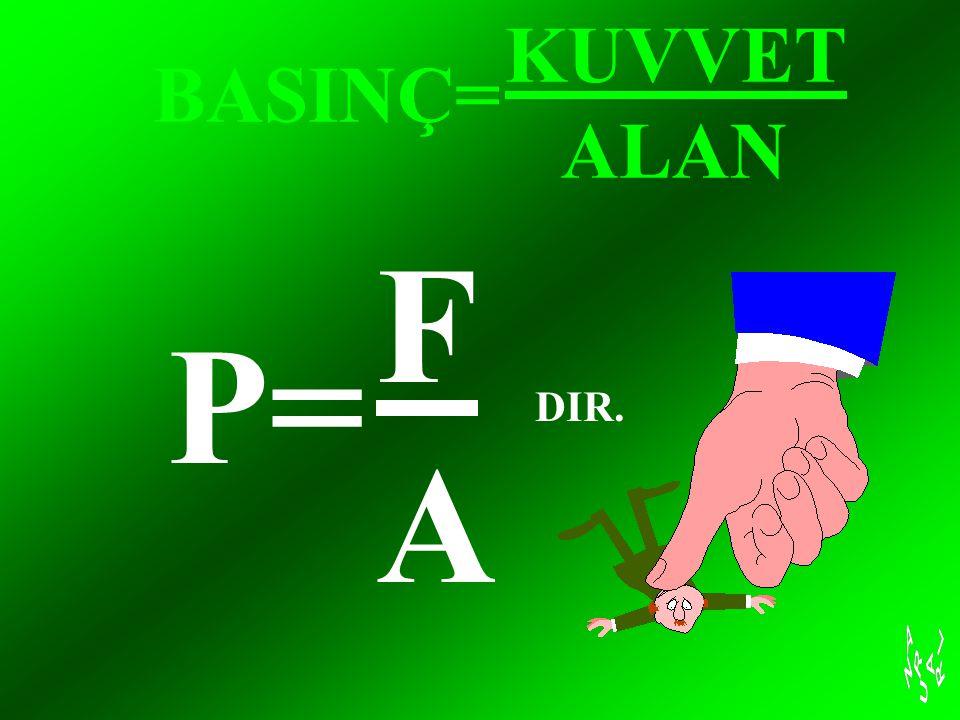 KUVVET ALAN BASINÇ= F A P= DIR.
